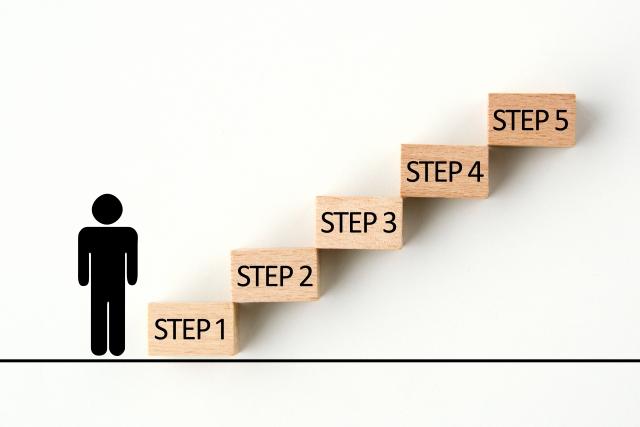 問題解決のための5ステップ